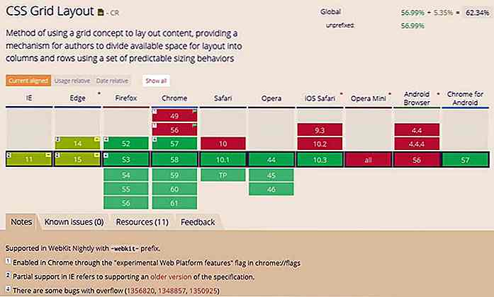 Guide til CSS Grid Layout Fr Unit