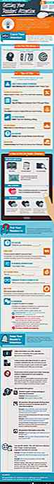 Secrets Of A Killer Blogpost [Infographic]