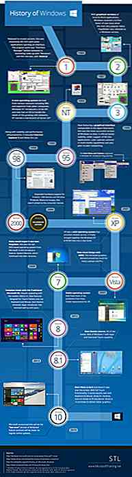 History Recap: 30 Jahre Windows [Infografik]