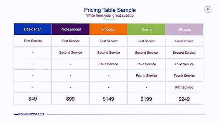 20 kostenlose PowerPoint-Vorlagen zum Aufpeppen Ihrer Präsentation ...