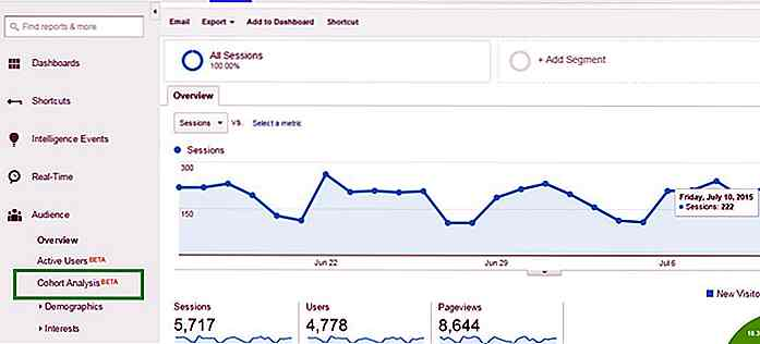 Ein Blick in: Kohortenanalyse in Google Analytics